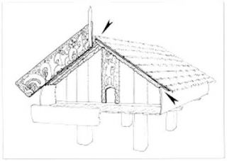 RECONSTRUCTION OF A MAORI CARVED STOREHOUSE ON PILES (PATAKA).; New Zealand Journal of Science and Technology, Vol. VII, No. 1. H. Skinner.